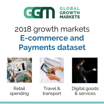 2018 E-Commerce And Payments Growth Markets Dataset | Global